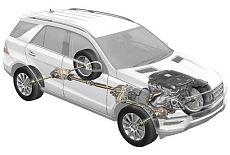 Какой тип привода автомобиля выбрать?