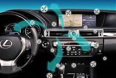 Система климат-контроля автомобиля
